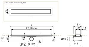 Basic drain standardmudel